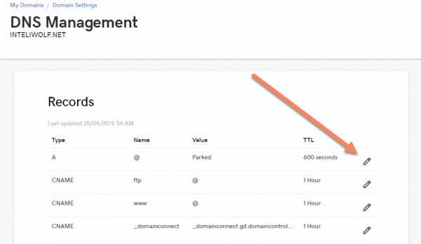 GoDaddy DNS Management section with arrow pointing to pencil edit icon for A Record